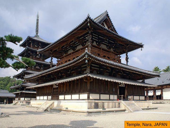 Temple, Nara, JAPAN