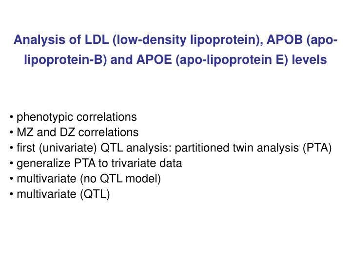 Analysis of LDL (low-density lipoprotein), APOB (apo-lipoprotein-B) and APOE (apo-lipoprotein E) levels