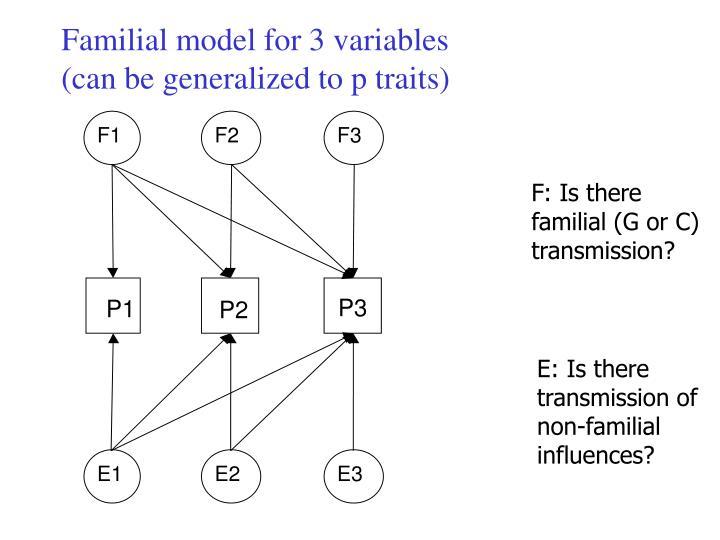 Familial model for 3 variables