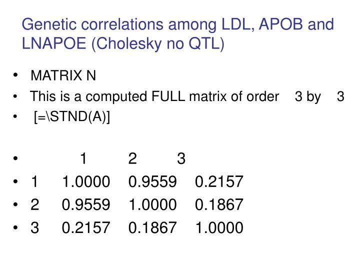 Genetic correlations among LDL, APOB and LNAPOE (Cholesky no QTL)