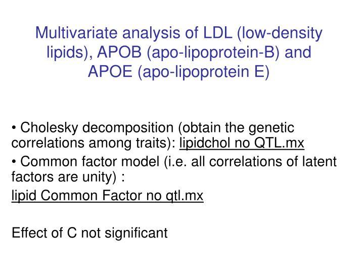Multivariate analysis of LDL (low-density lipids), APOB (apo-lipoprotein-B) and APOE (apo-lipoprotein E)