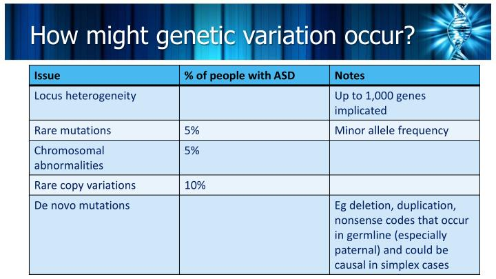 How might genetic variation occur?