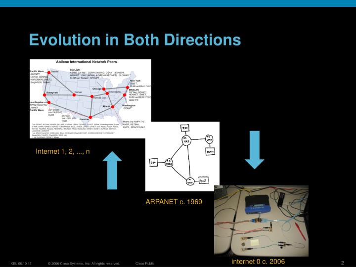 Evolution in both directions