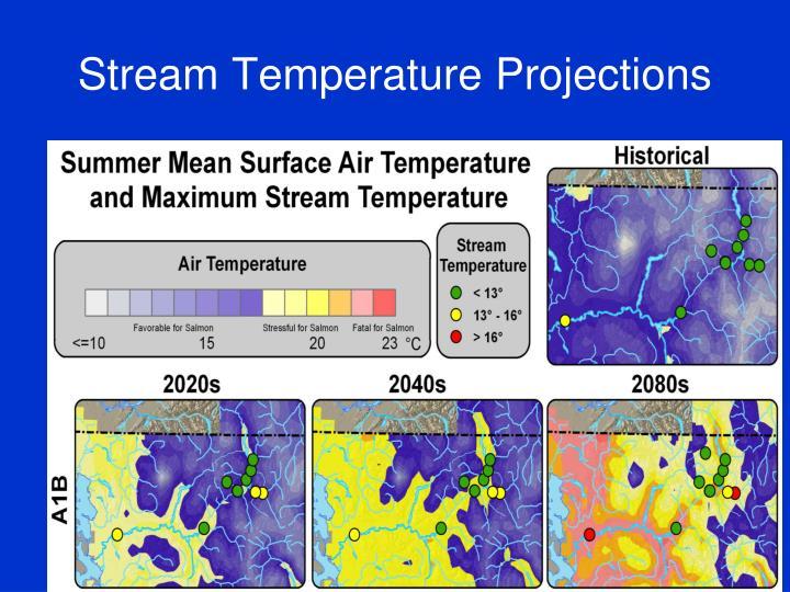 Stream Temperature Projections