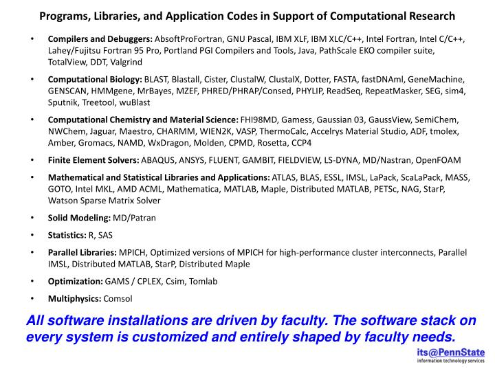 Programs, Libraries, and Application Codes in Support of Computational Research