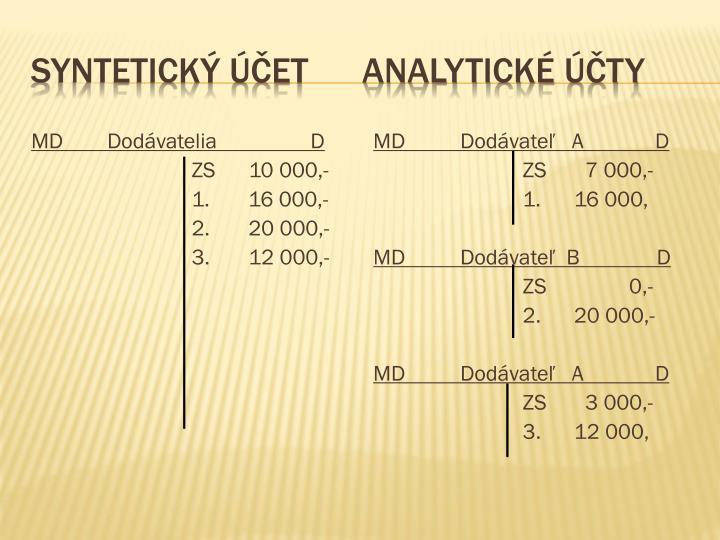 Syntetický účet      Analytické účty