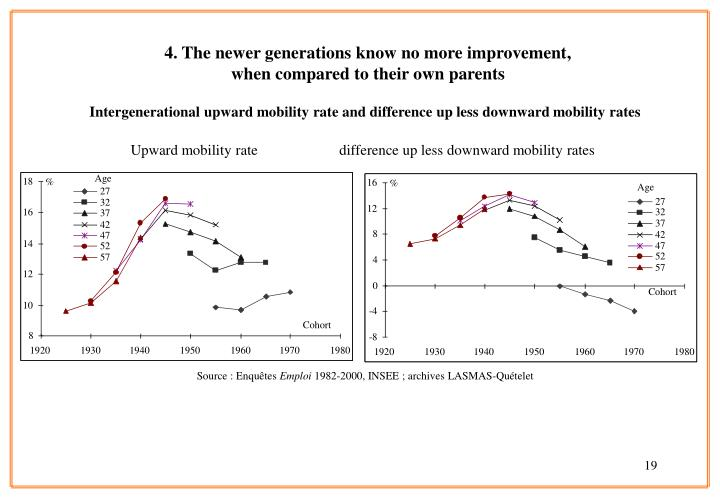 4. The newer generations know no more improvement,