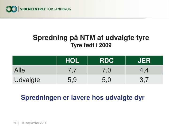 Spredning på NTM af udvalgte tyre