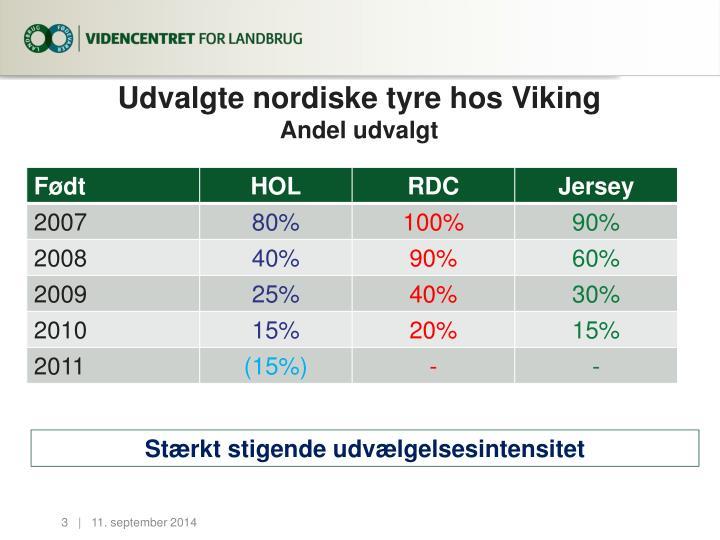 Udvalgte nordiske tyre hos viking andel udvalgt