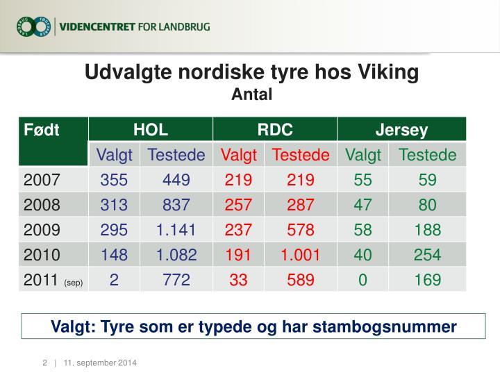 Udvalgte nordiske tyre hos viking antal