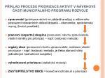 p klad procesu priorizace aktivit v n vrhov sti municip ln ho programu rozvoje