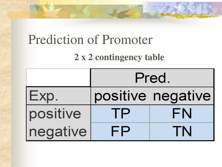 Prediction of Promoter