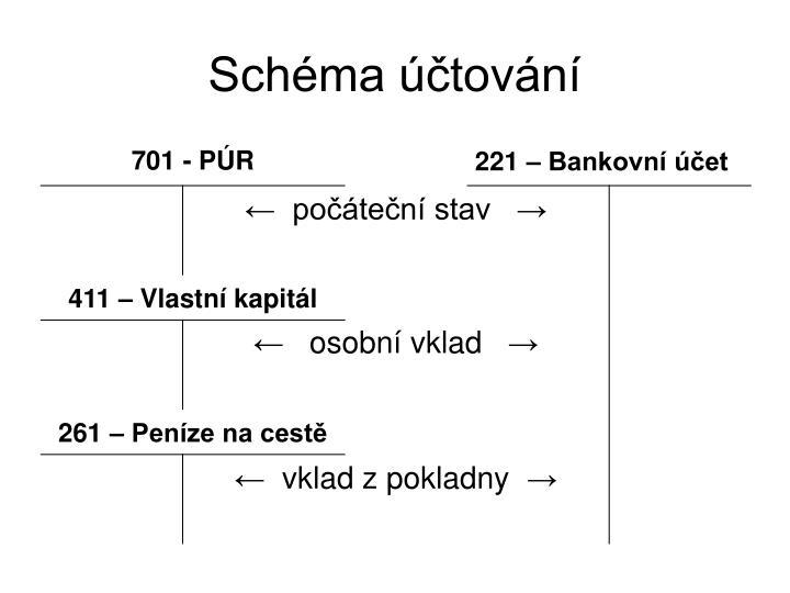 Schéma účtování