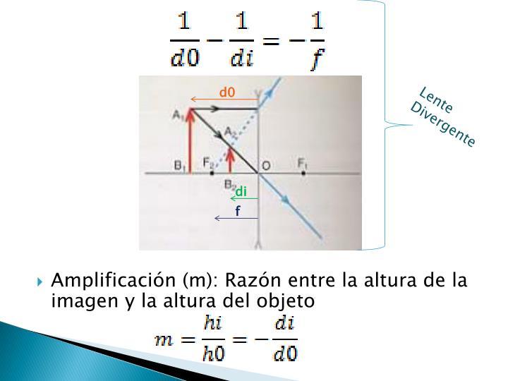 Amplificación (m): Razón entre la altura de la imagen y la altura del objeto