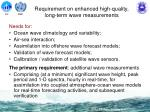 requirement on enhanced high quality long term wave measurements
