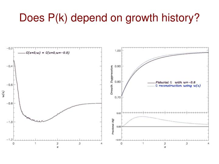 Does P(k) depend on growth history?