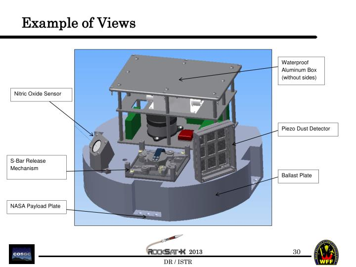 Example of Views