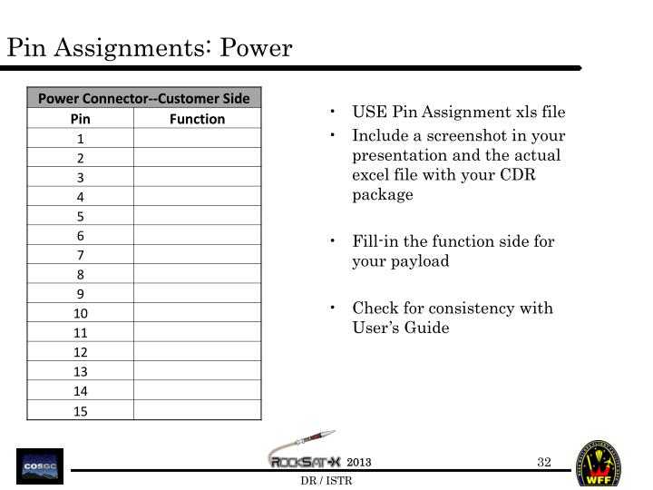 Pin Assignments: Power