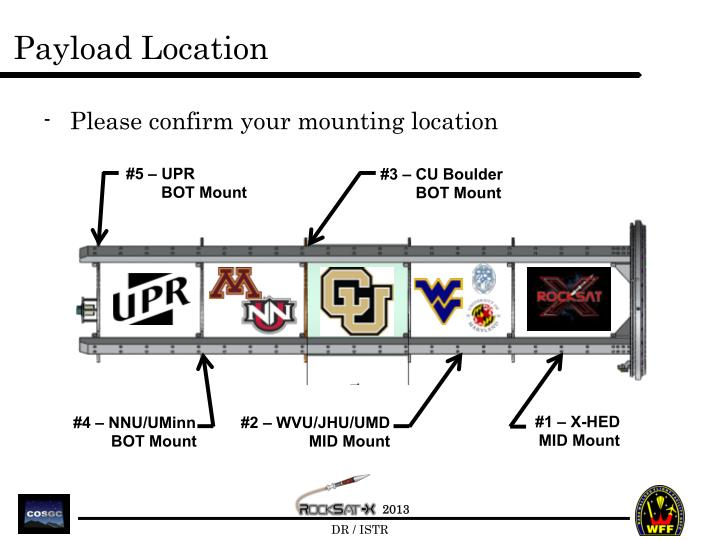 Payload Location