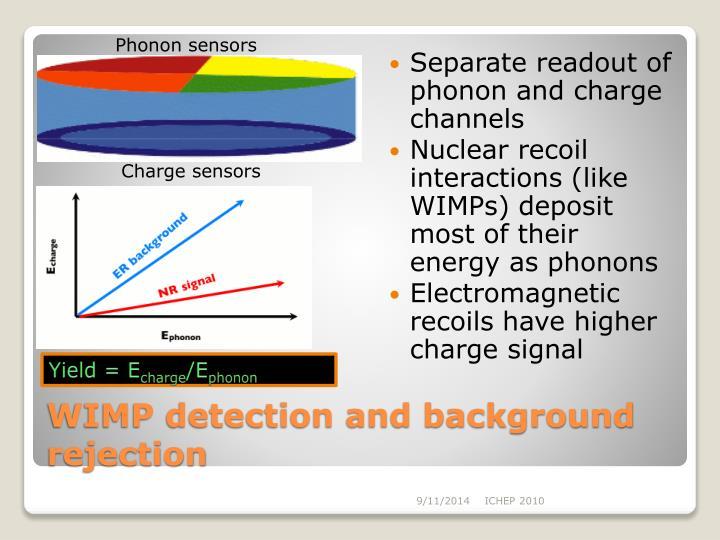 Phonon sensors