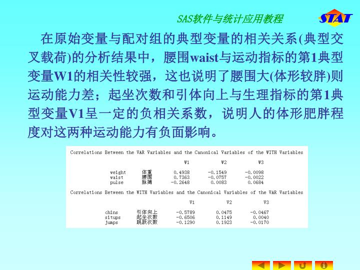 在原始变量与配对组的典型变量的相关关系