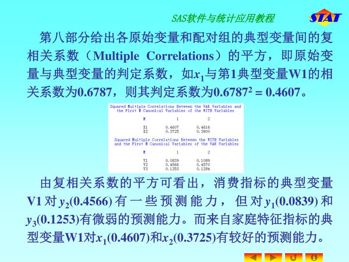 第八部分给出各原始变量和配对组的典型变量间的复相关系数(