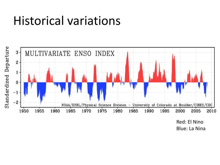 Historical variations
