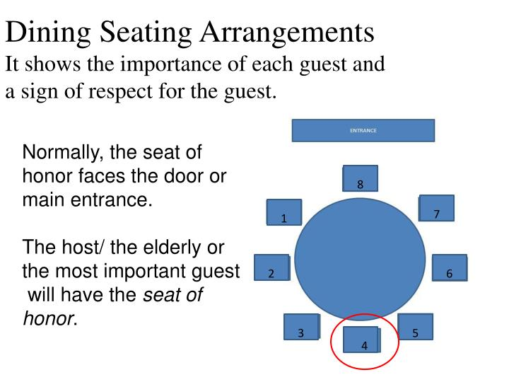 Dining Seating Arrangements