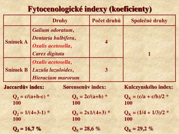 Fytocenologické indexy (koeficienty)