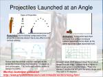projectiles launched at an angle1