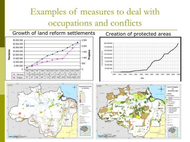 Examples of measures to deal with occupations and conflicts