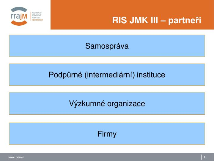 RIS JMK III – partneři