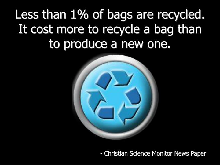 Less than 1 of bags are recycled it cost more to recycle a bag than to produce a new one