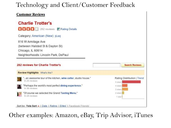 Technology and Client/Customer Feedback