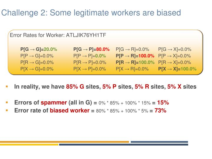 Challenge 2: Some legitimate workers are biased
