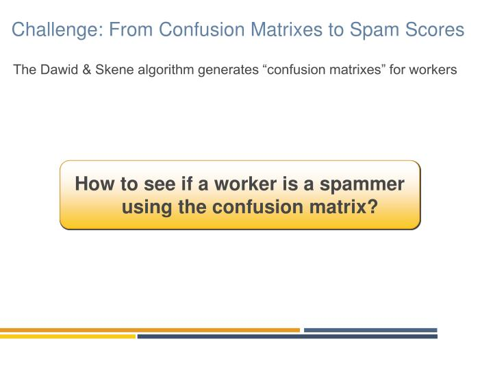 Challenge: From Confusion Matrixes to Spam Scores