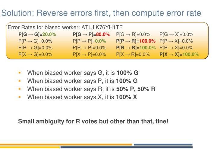 Solution: Reverse errors first, then compute error rate