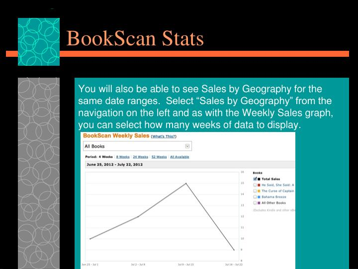BookScan Stats