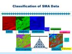classification of sma data