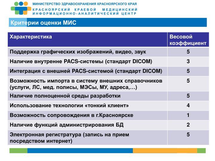 Критерии оценки МИС