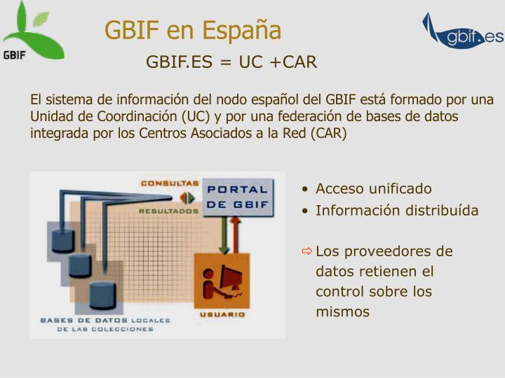 GBIF en España