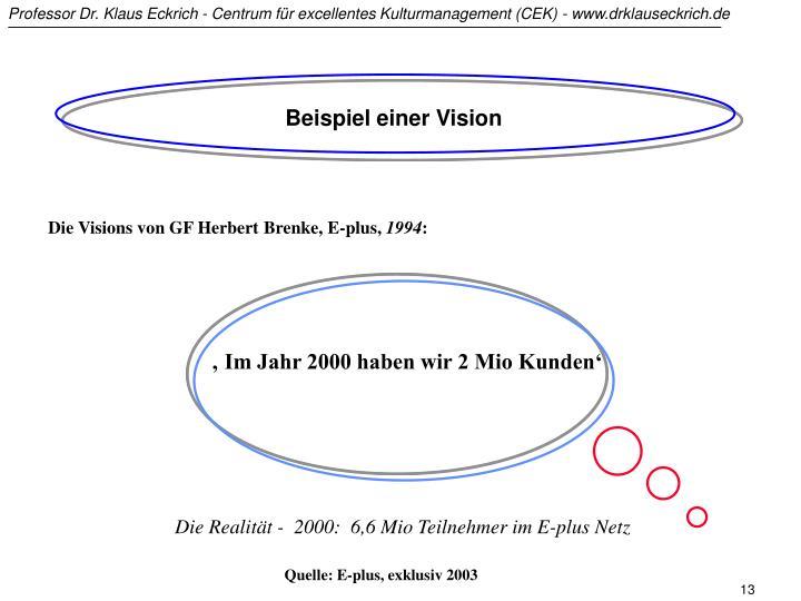 Beispiel einer Vision