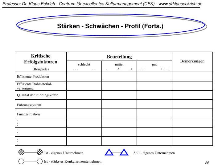 Stärken - Schwächen - Profil (Forts.)