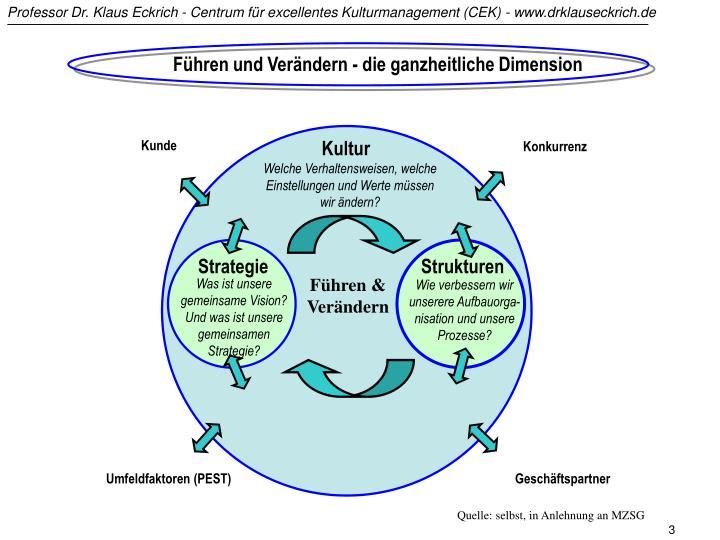 Führen und Verändern - die ganzheitliche Dimension