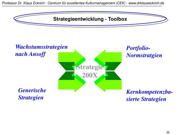 Strategieentwicklung - Toolbox