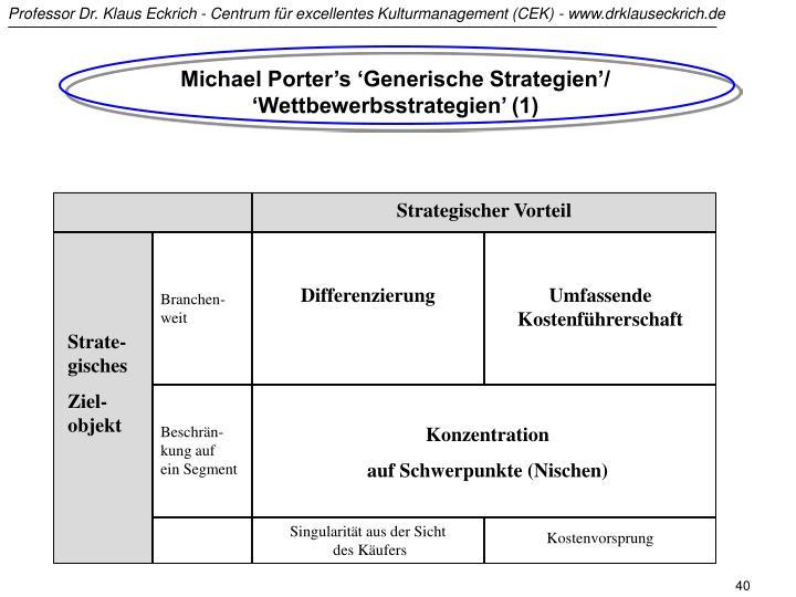 Michael Porter's 'Generische Strategien'/