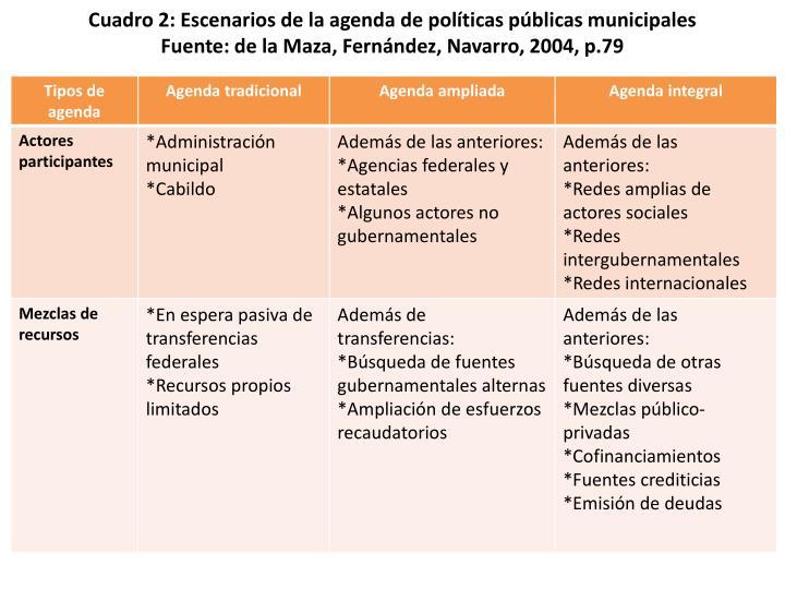 Cuadro 2: Escenarios de la agenda de políticas públicas municipales