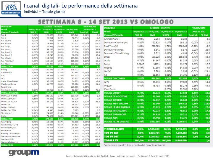 I canali digitali- Le performance della settimana