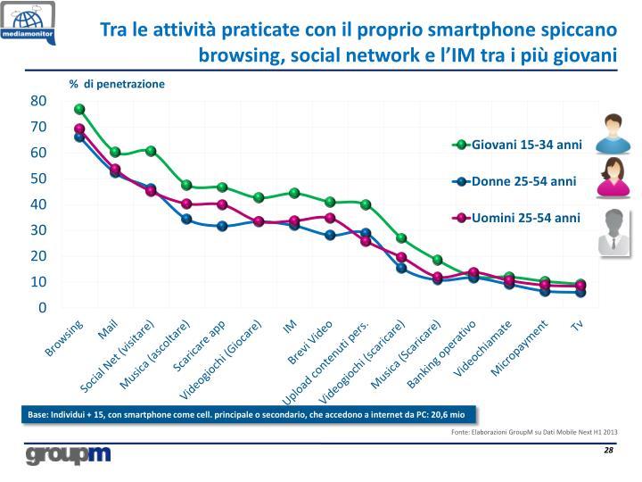 Tra le attività praticate con il proprio smartphone spiccano browsing, social network e l'IM tra i più giovani