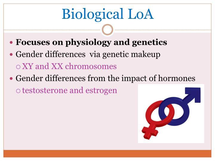 Biological loa